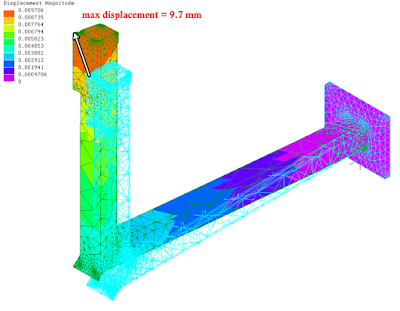 finite element result showing less displacement with minimal mass
