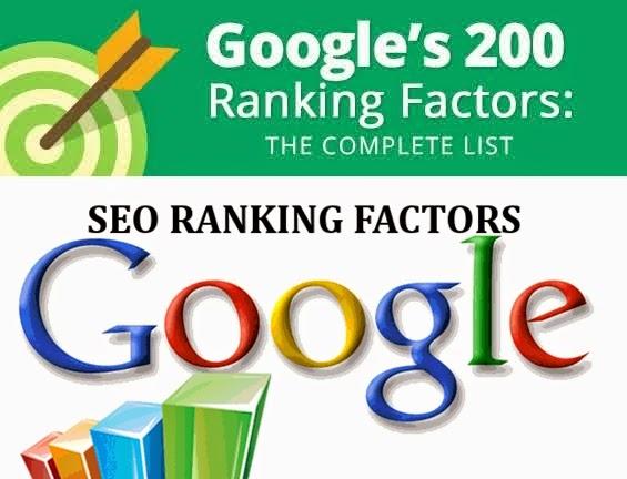 Daftar Lengkap 200 Faktor Peringkat Google SERP 2015