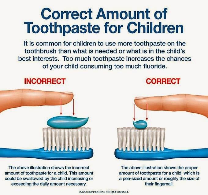 correct-amount-of-toothpaste