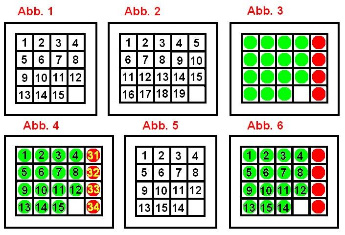 14-15 Puzzle Lösungsansatz