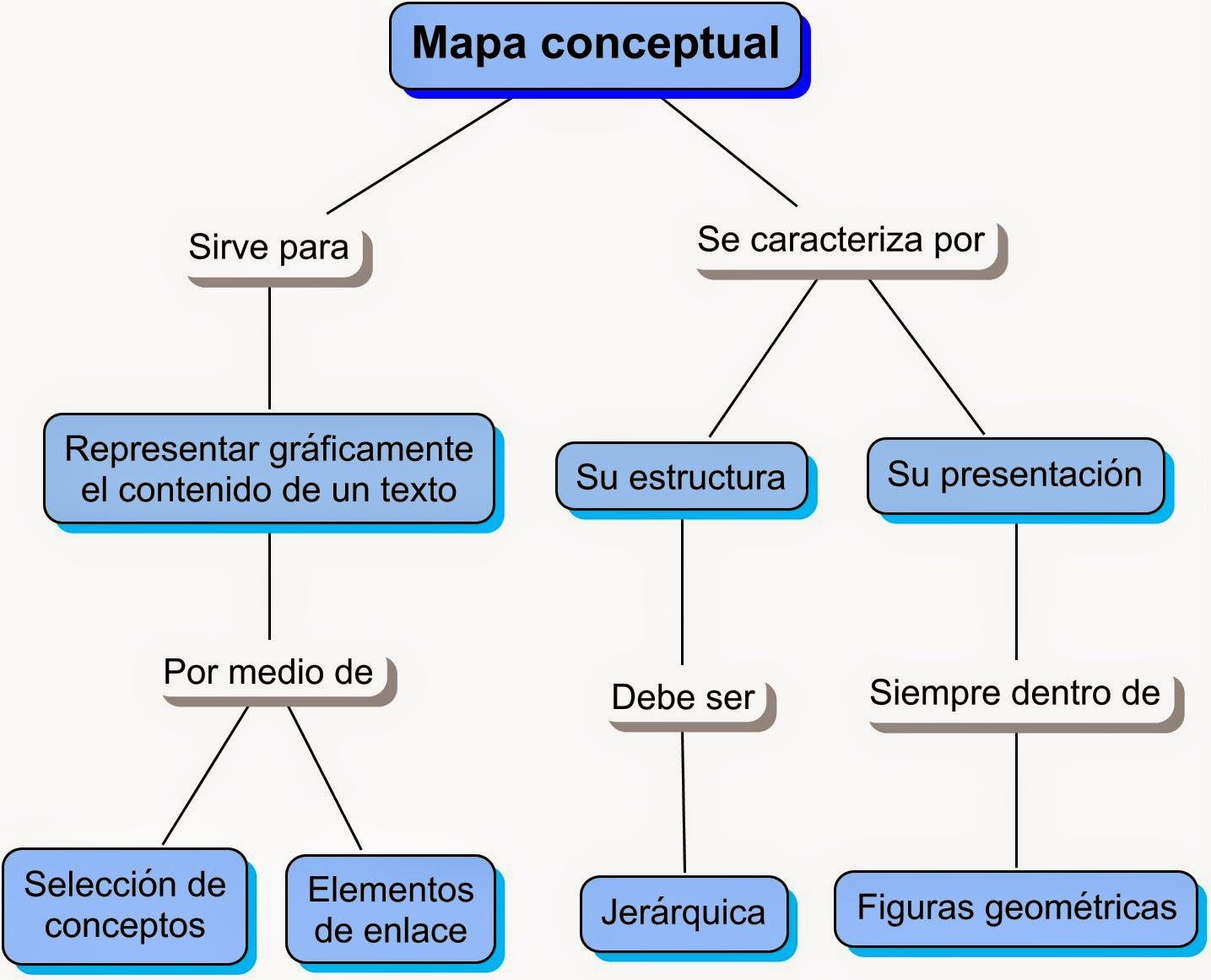 Historia I: Guía para examen 4o Bimestre.