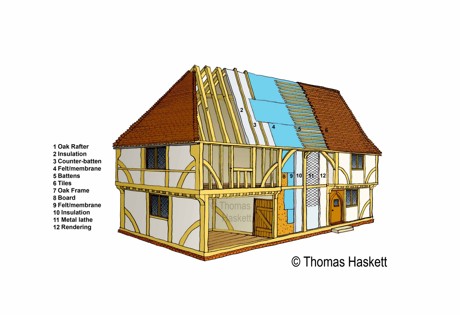 House of timber 8 by 8 - construction features, layout and reviews 93