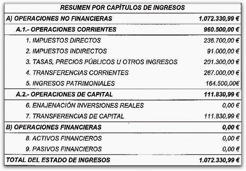 Entresierras revista digital salamanca la alberca for Presupuesto para hacer una alberca