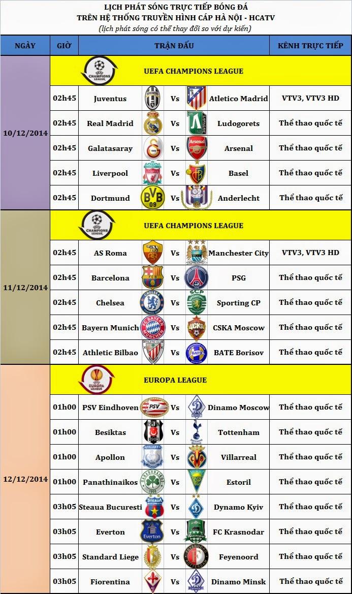 Lịch phát sóng bóng đá từ ngày 10/12 - 12/12 trên Truyền hình Cáp Hà Nội