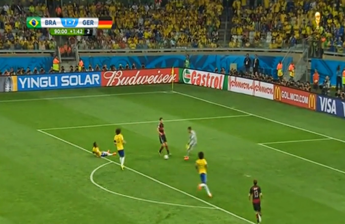 напряжение у ворот бразильцев