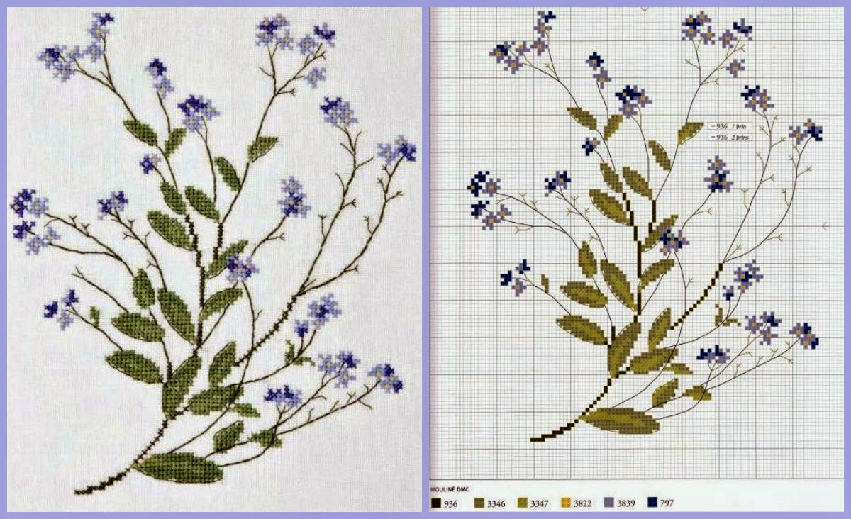 Схемы вышивок крестиком полевые цветы