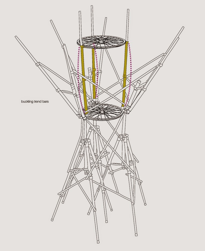 ide-inspirasi-desain-shelter-kembang-hydrangea