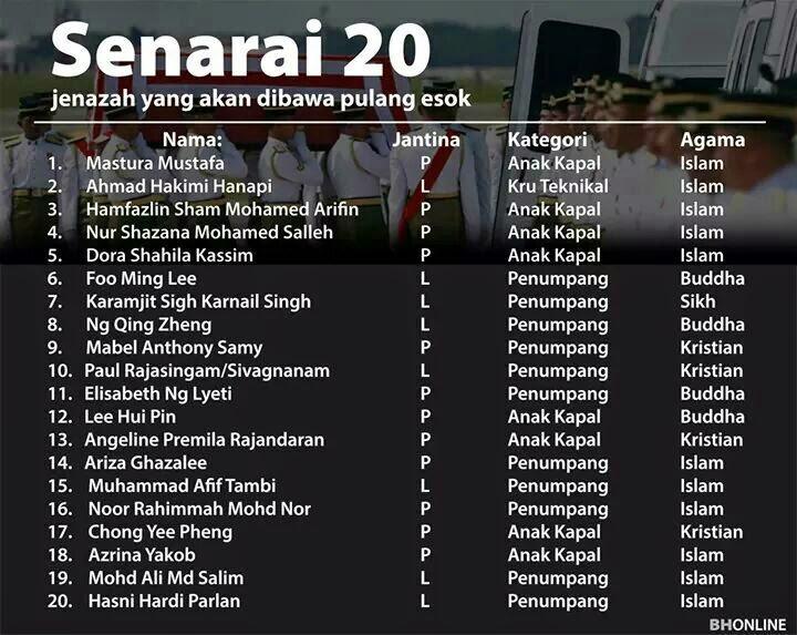 RAKYAT MALAYSIA DIMINTA MENGHORMATI MAYAT MANGSA MH17