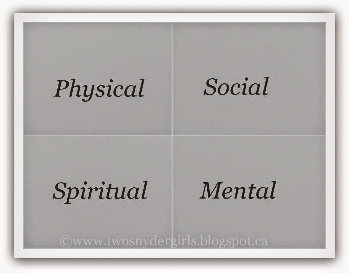 Four area in a balanced life spiritual, mental, physical mental