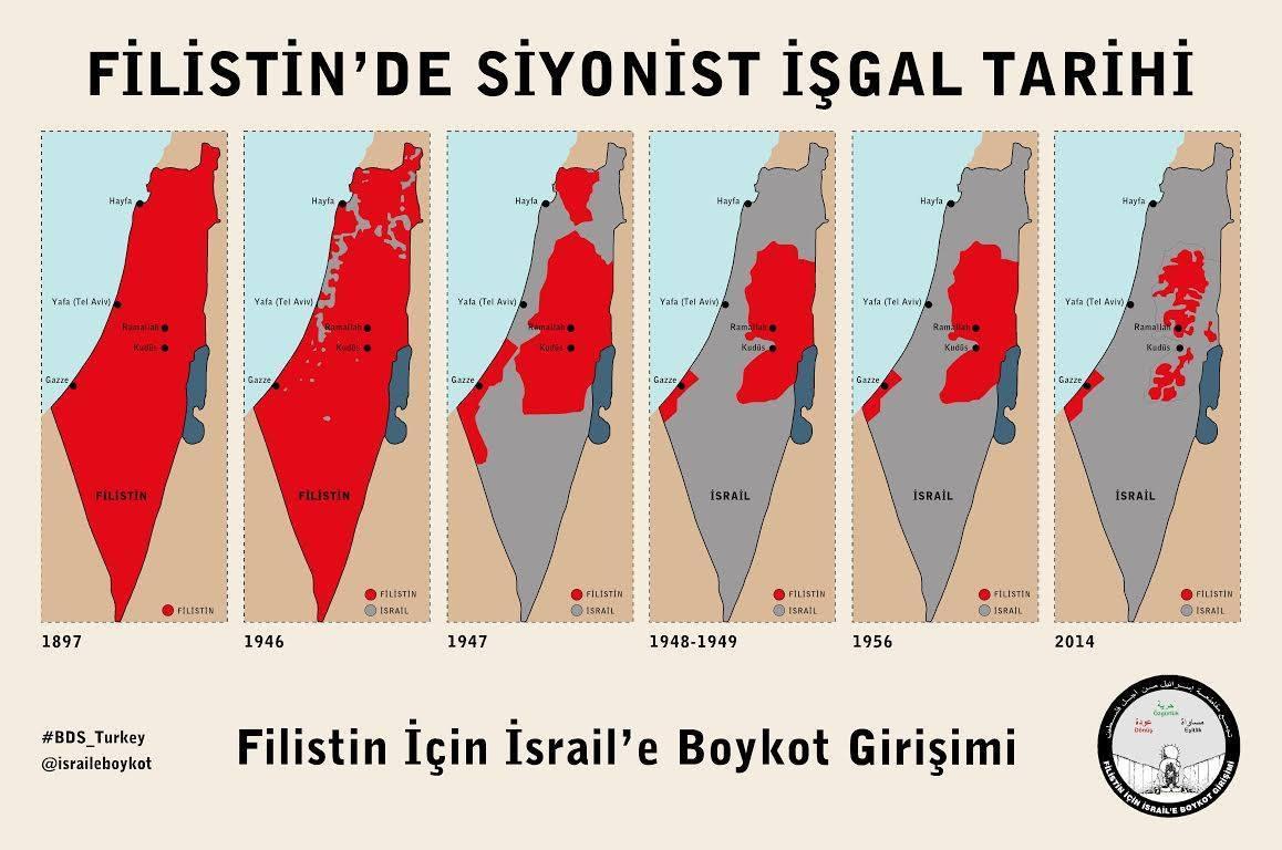 Filistin Dersliği