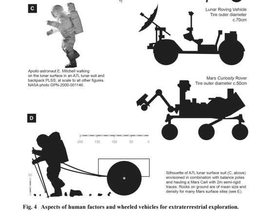 Immanyarok: Mars Exploration Invention