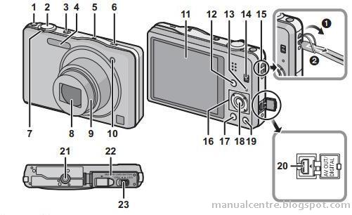 panasonic dmc g2 manual pdf