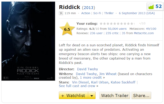 Riddick 2013 Movie IMDB Info