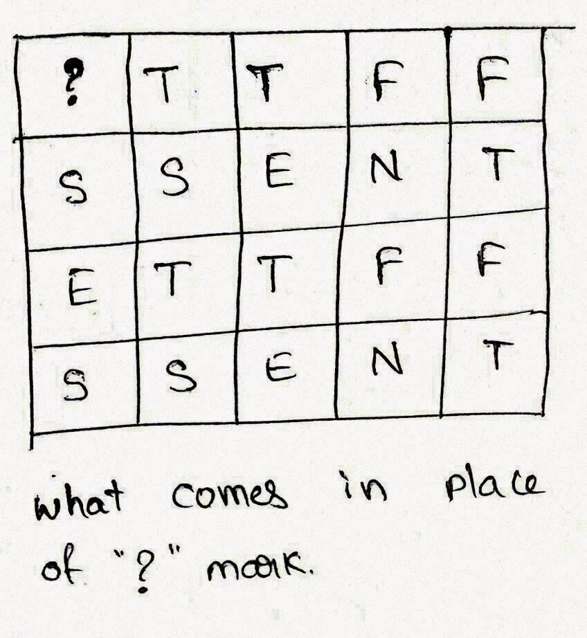 "What comes in place of ""?"" mark"