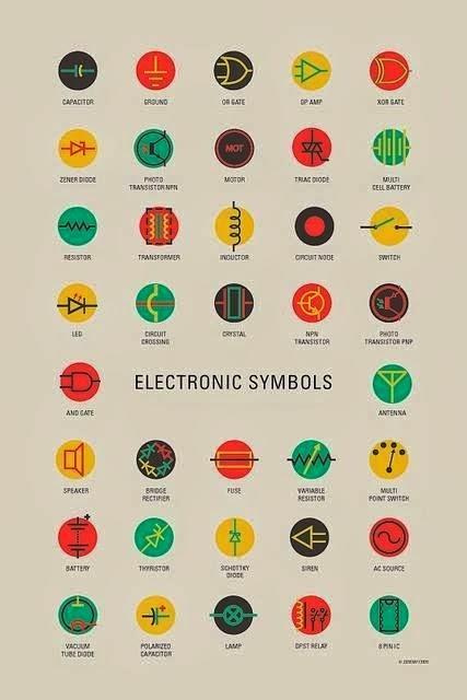 Basic Electronic Symbols Electrical Electronic Technology
