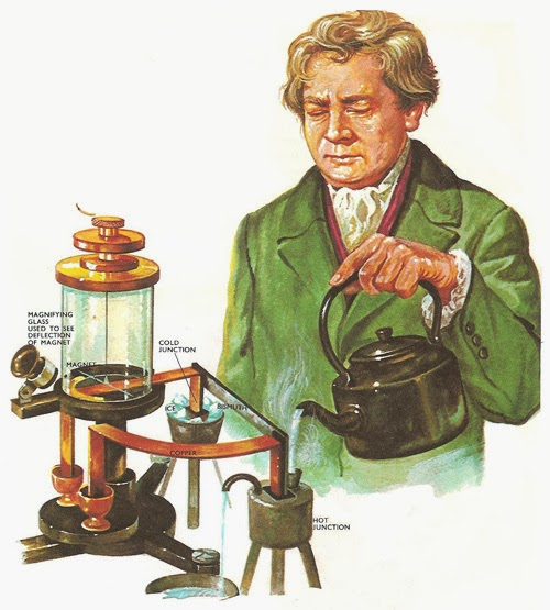 biography of georg simon ohm Georg simon ohm was born in erlangen, bavaria upi also provides insightful reports on key topics of geopolitical importance, including energy and security.