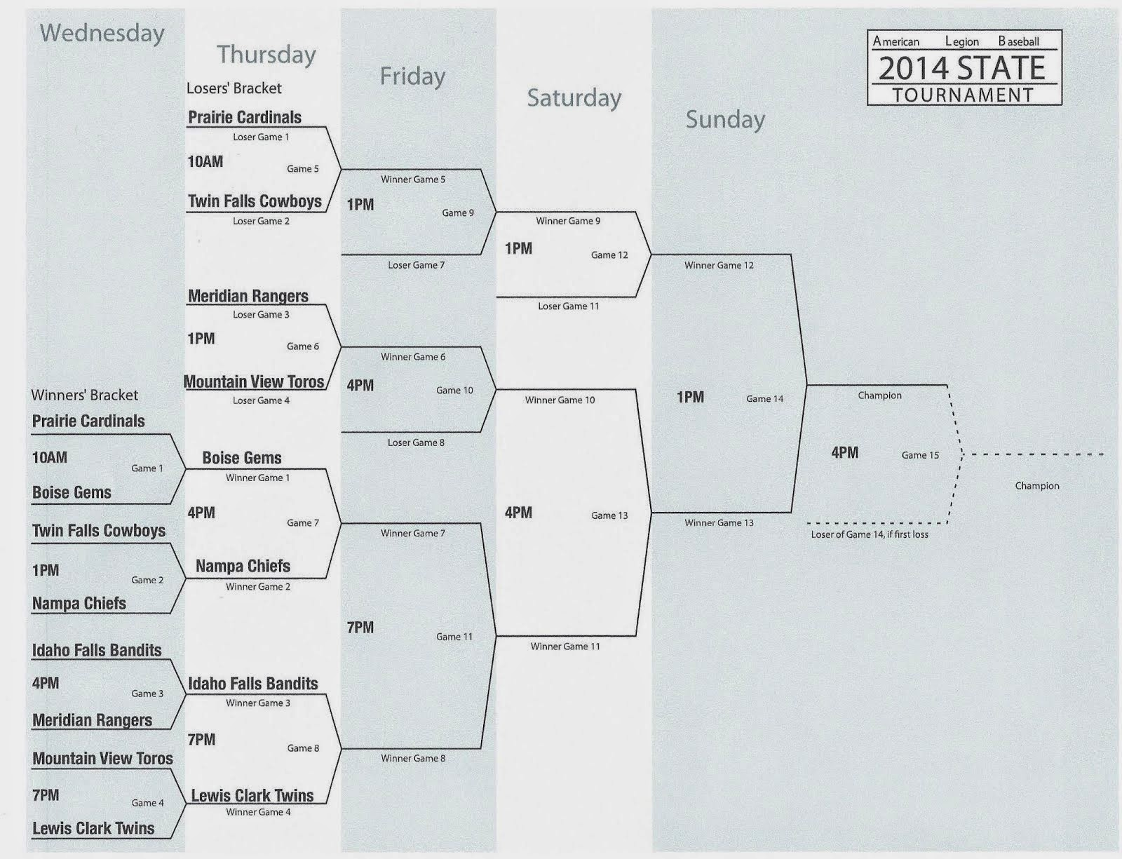 State Bracket after Day 1
