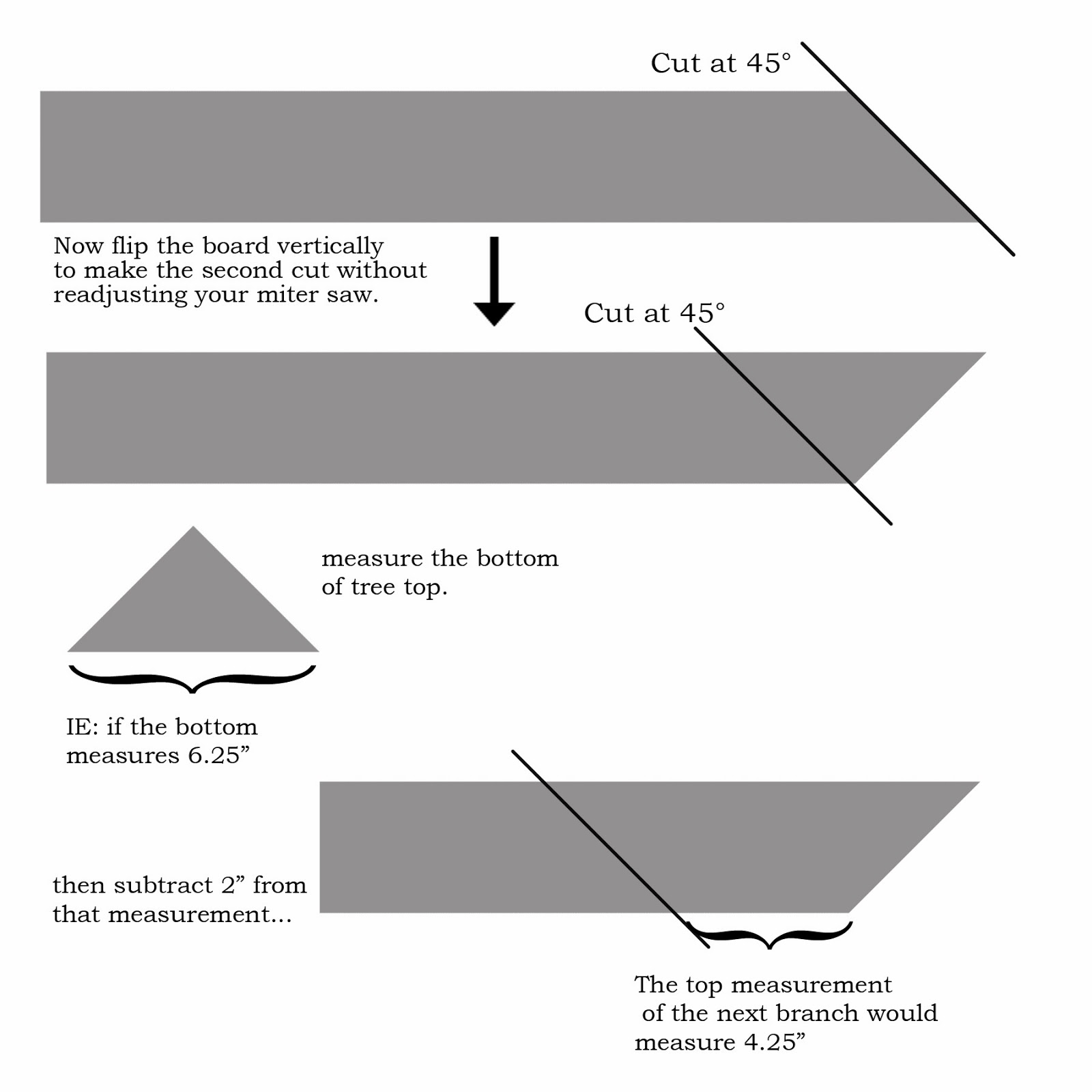 Cutting Diagram For Wood Christmas