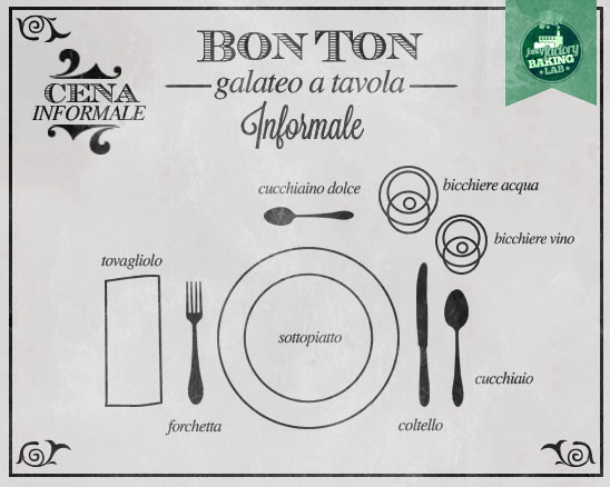 Le regole del bon ton rachael edwards - Le regole del bon ton a tavola ...