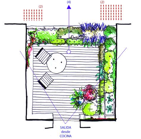 Ciudad observatorio un huerto urbano con clase for Que plantas se siembran en un huerto