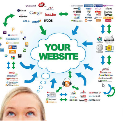 well-optimized websites typically generate anywhere from 200-800% more traffic than in their pre-optimized state