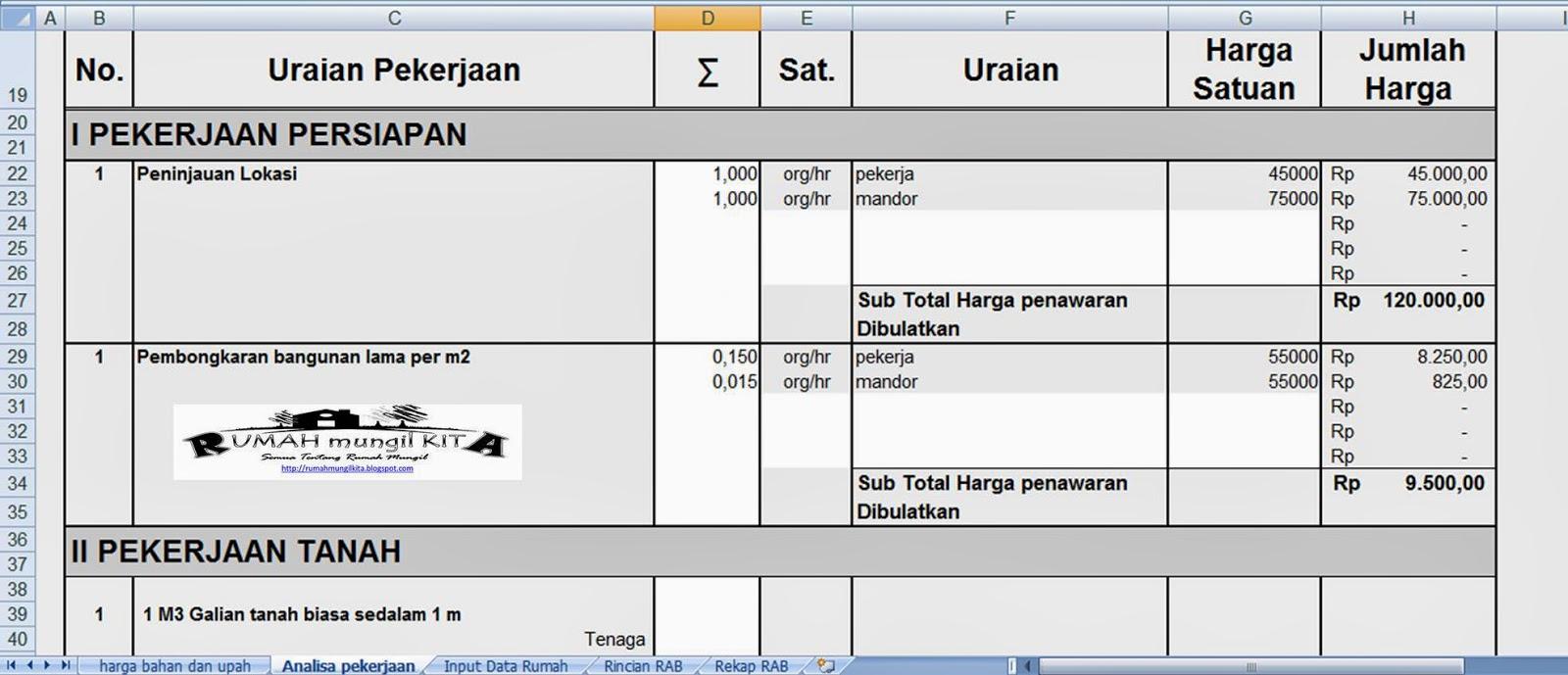Analisa Anggaran Biaya Pekerjaan Konstruksi I (Persiapan, Pekerjaan Tanah, Pondasi, Dinding dan Beton)