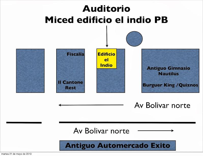 Direccion Miced Valencia
