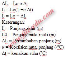 Persamaan muai penjang secara matematis