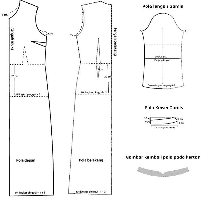 Cara Membuat Pola Baju