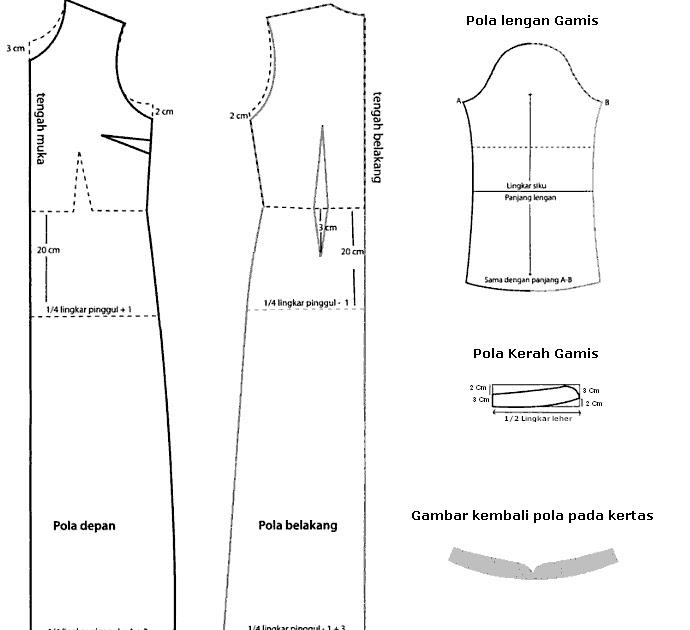 Pola Gamis Dengan Krah Syal ~ Cara Menjahit Pakaian