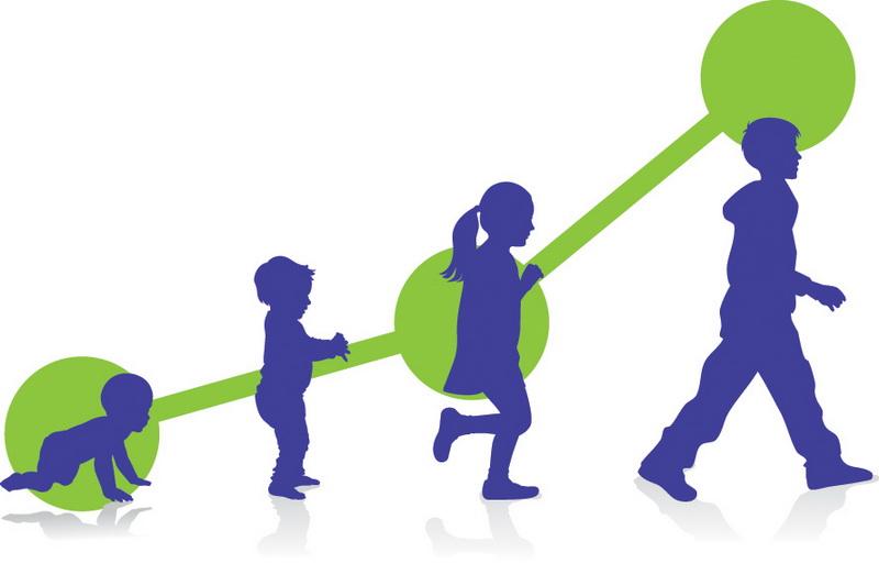 Hasil gambar untuk pertumbuhan dan perkembangan anak