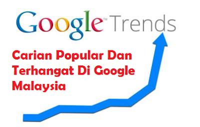 Carta Carian Popular Dan Terhangat google trends