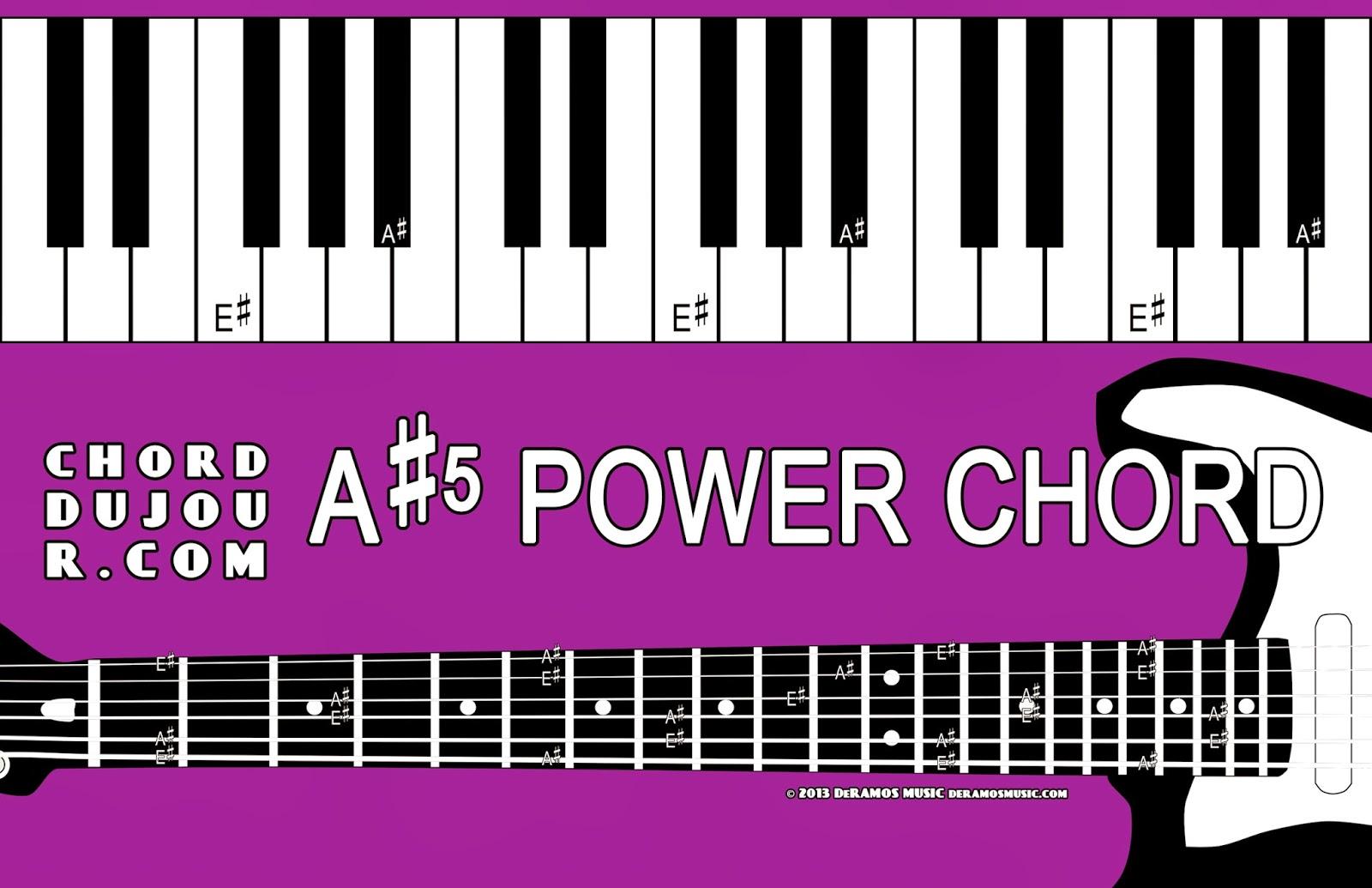 Chord du jour dictionary a5 power chord dictionary a5 power chord hexwebz Choice Image