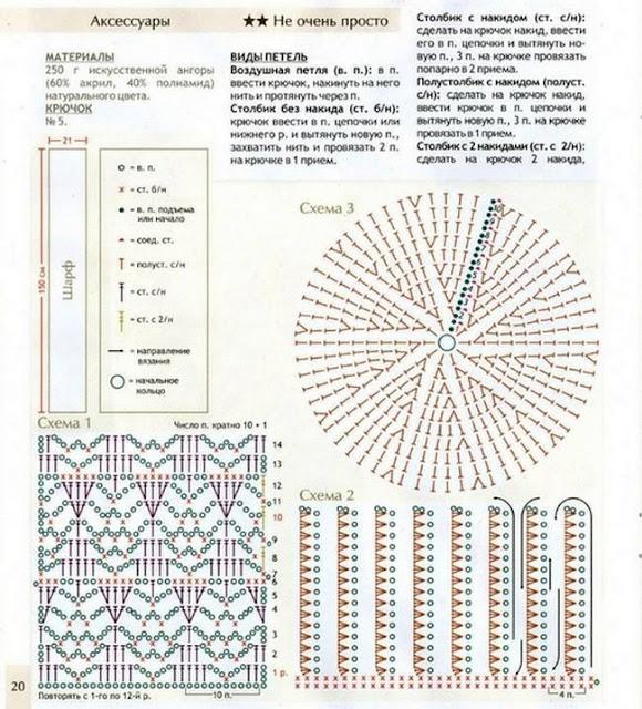 Patrón de gorro y bufanda