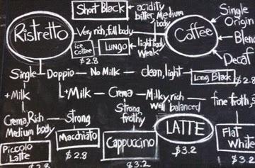 http://www.ristr8to-coffee-chiangmai.com/ristr8to-coffee-chiangmai/category/our-menu/
