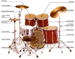 Drum Set Example Zoomtemplate