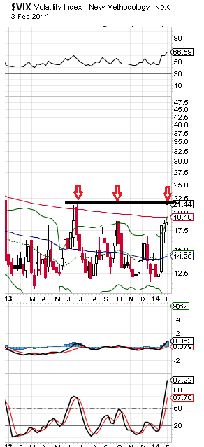 vix chart - vix index chart