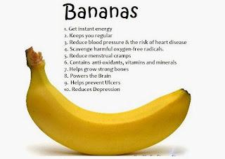 Khasiat Buah Pisang Baik Untuk Kesihatan