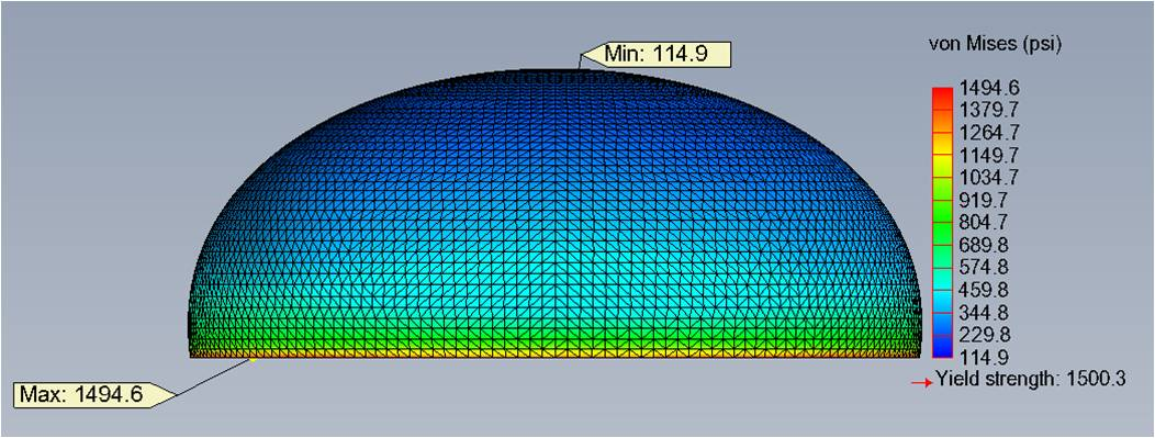 how to find the volume of a hemispherical dome