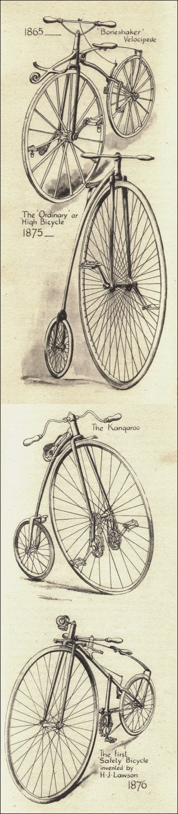 Bicycle designs 1865 to 1876