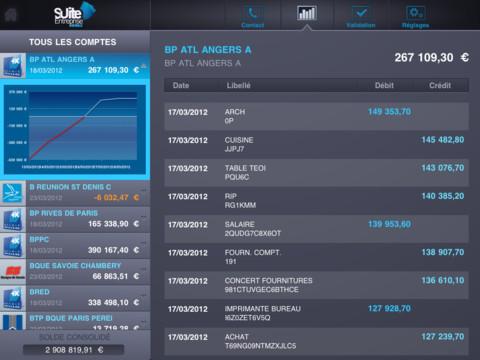 Ecran Suite Mobile Entreprise