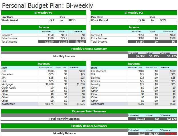 Template - printable bi weekly budget worksheet template with paycheck ...