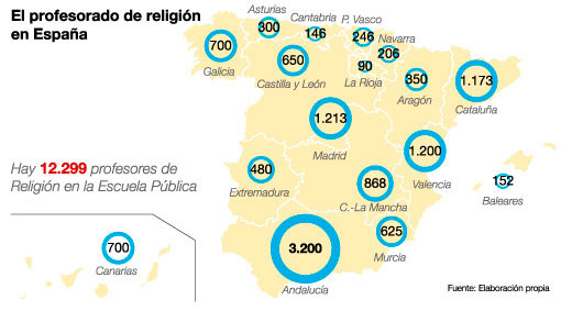 PROFESORADO DE RELIGIÓN EN LAS DISTINTAS COMUNIDADES AUTÓNOMAS.