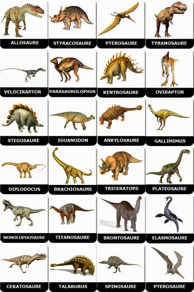 Enterprising image in printable dinosaur pictures with names