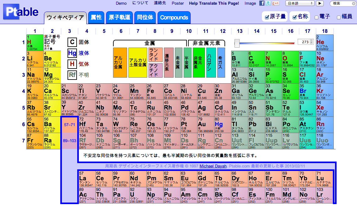 analysis final looking further i found a japanese language periodic table httpptablelangja and did a more complete analysis urtaz