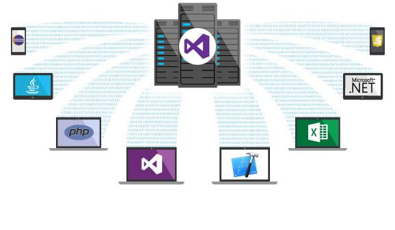 Microsoft Visual Studio 2015 [Professional+Enterprise+Team foundation Server] [LEGIT LICENSE]
