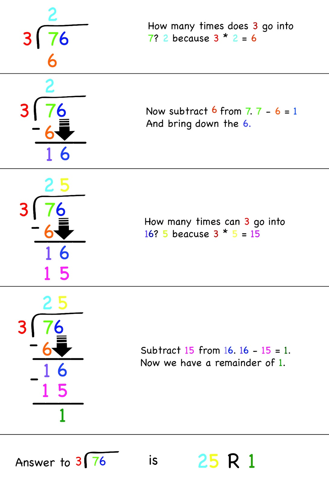 math worksheet : mrs anderson s awesome class blog!  for the love of long division! : Long Division Steps Worksheet