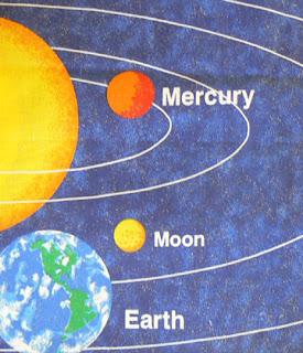 Planets move Reverse