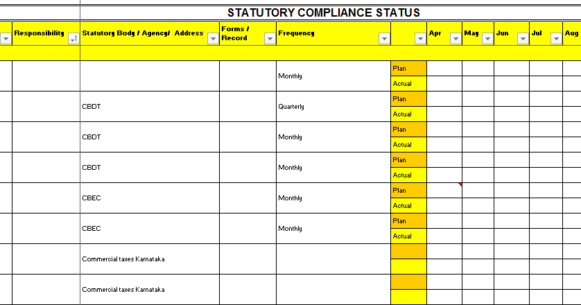 statutory compliances checklist for companies in india