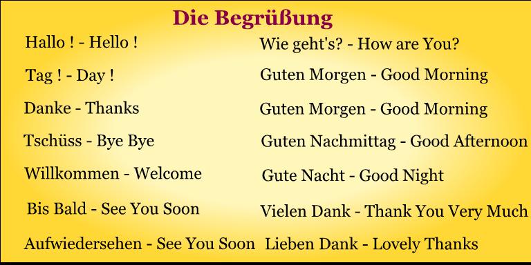 Deutsch Lernen mit Bildern